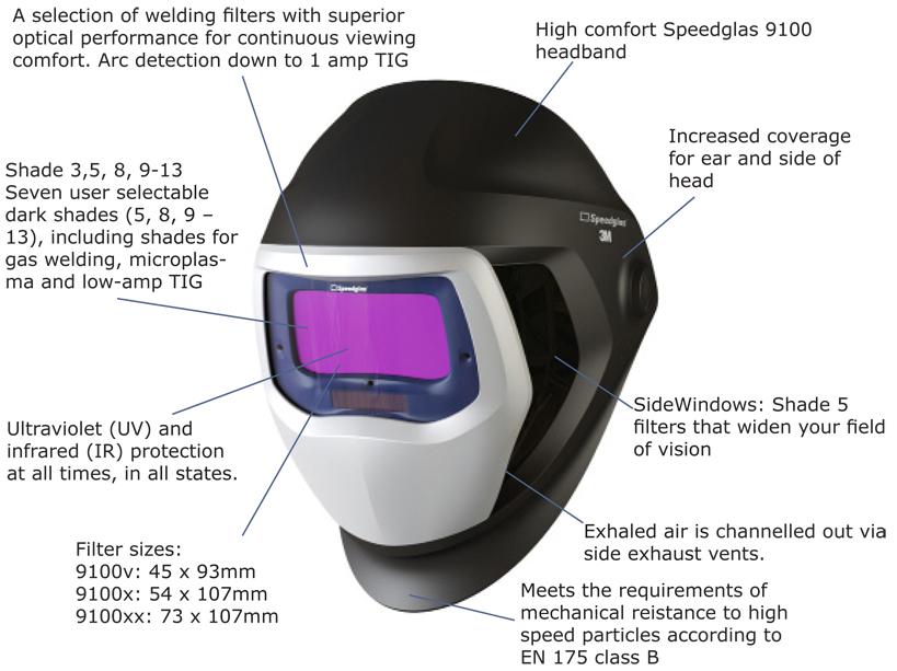 Copy Of 3m Speedglas 9100 Weld Tech Tig Welders Plasma